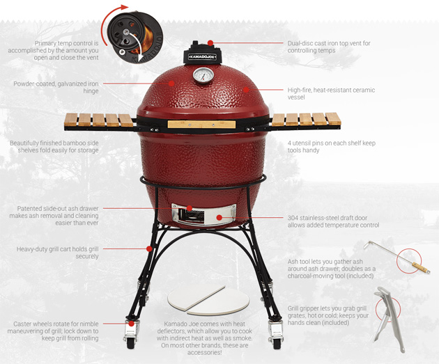 kamado-joe-grill-features